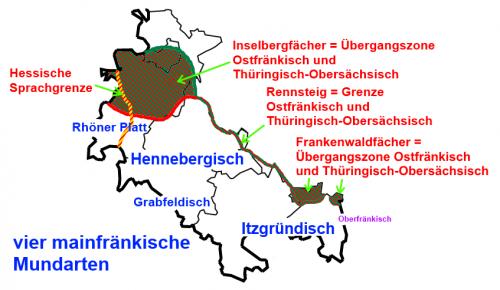 Mundarten in Henneberg-Franken